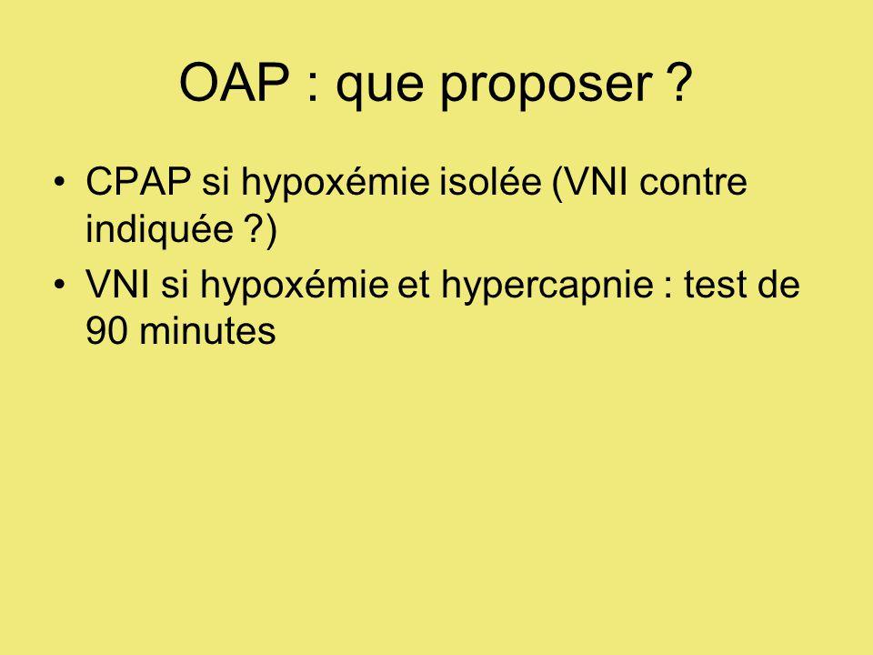 OAP : que proposer CPAP si hypoxémie isolée (VNI contre indiquée )