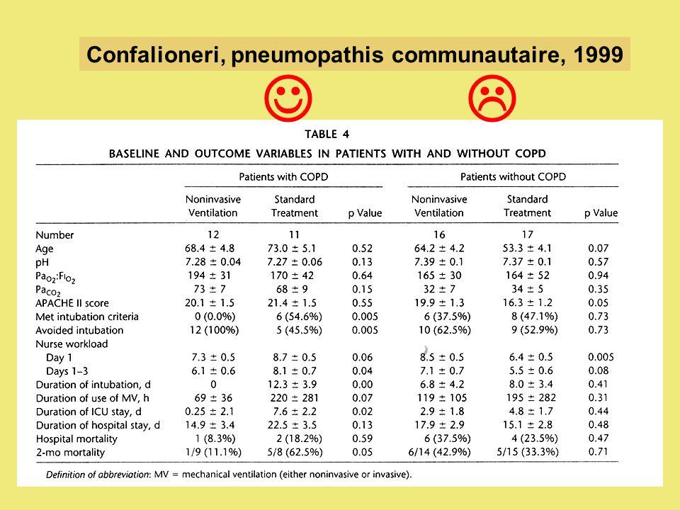 Confalioneri, pneumopathis communautaire, 1999