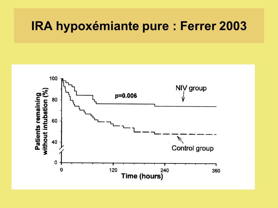 IRA hypoxémiante pure : Ferrer 2003