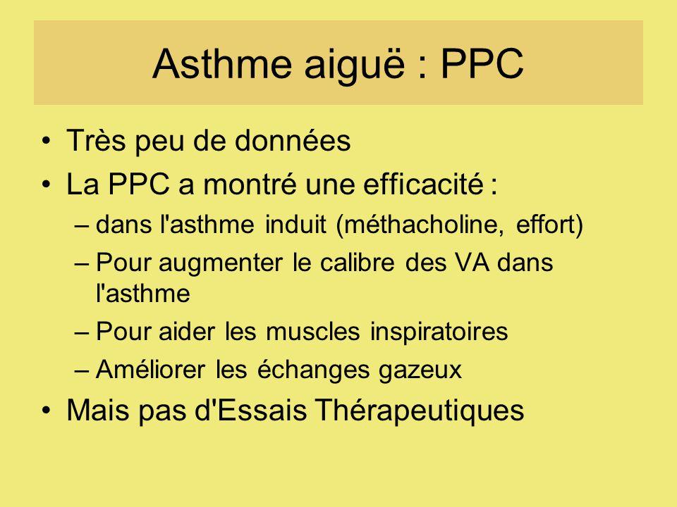 Asthme aiguë : PPC Très peu de données