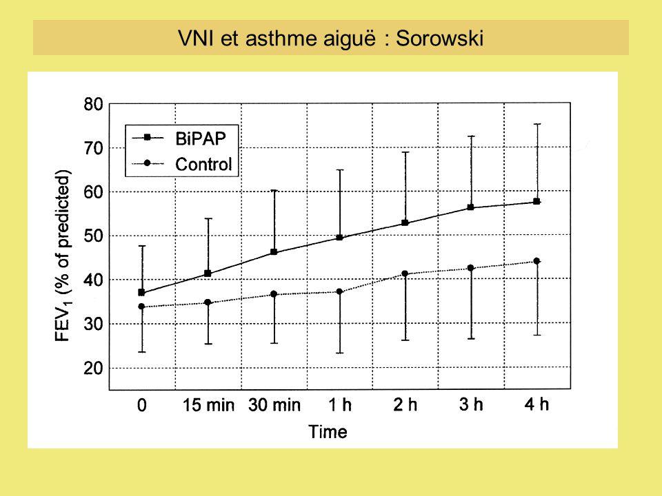 VNI et asthme aiguë : Sorowski
