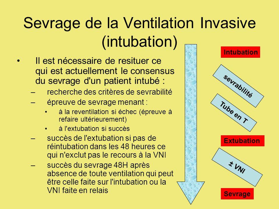 Sevrage de la Ventilation Invasive (intubation)