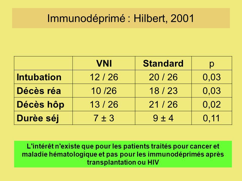 Immunodéprimé : Hilbert, 2001