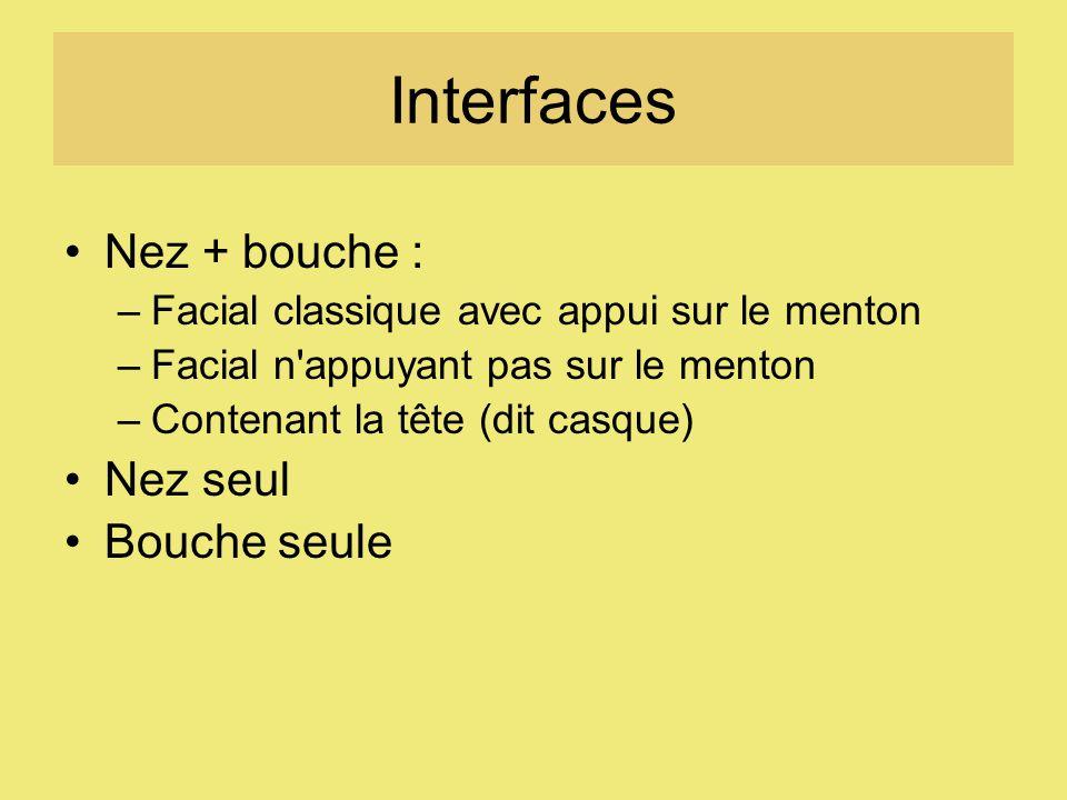 Interfaces Nez + bouche : Nez seul Bouche seule