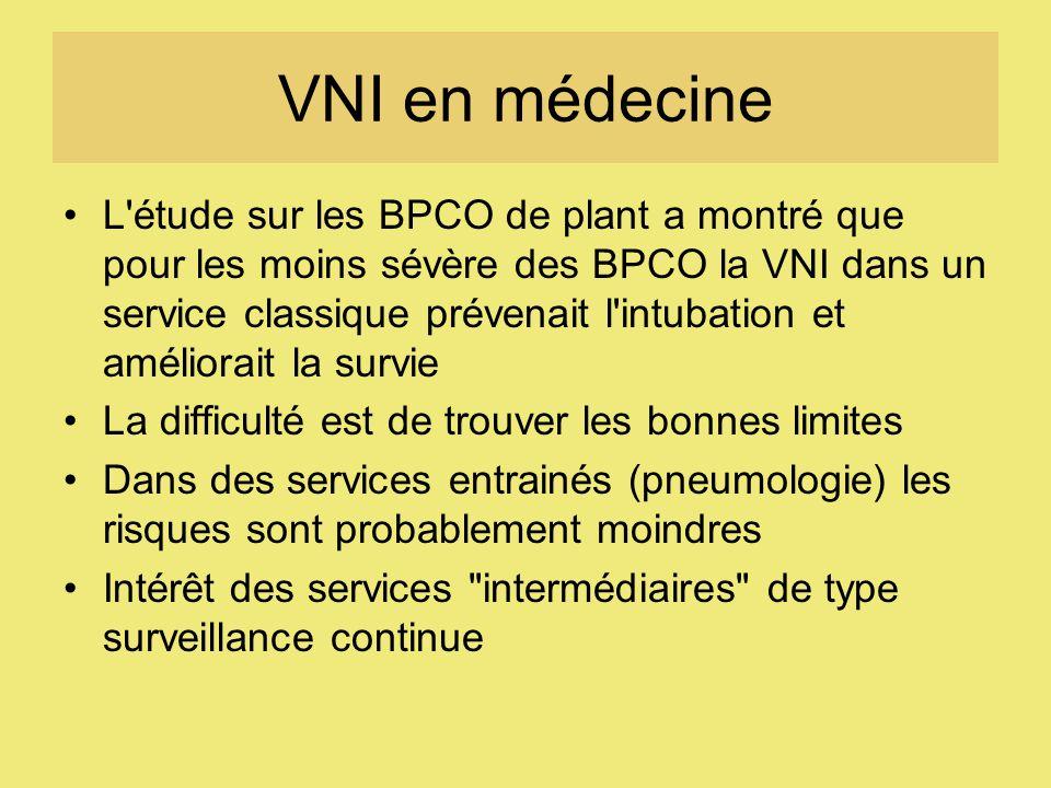 VNI en médecine
