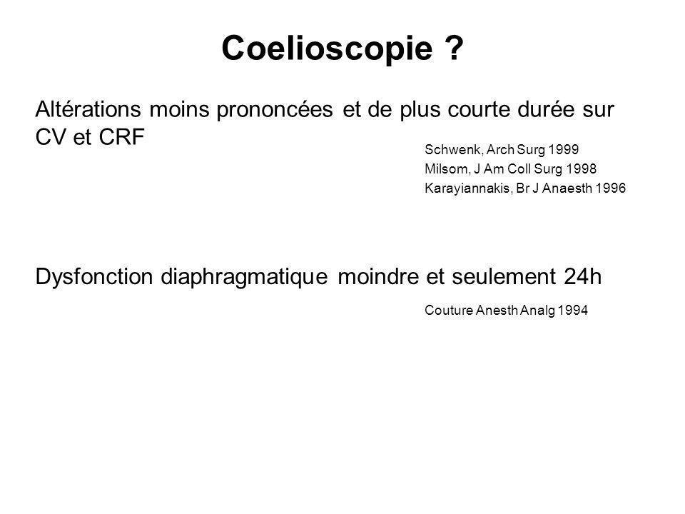 Coelioscopie Altérations moins prononcées et de plus courte durée sur CV et CRF. Schwenk, Arch Surg 1999.