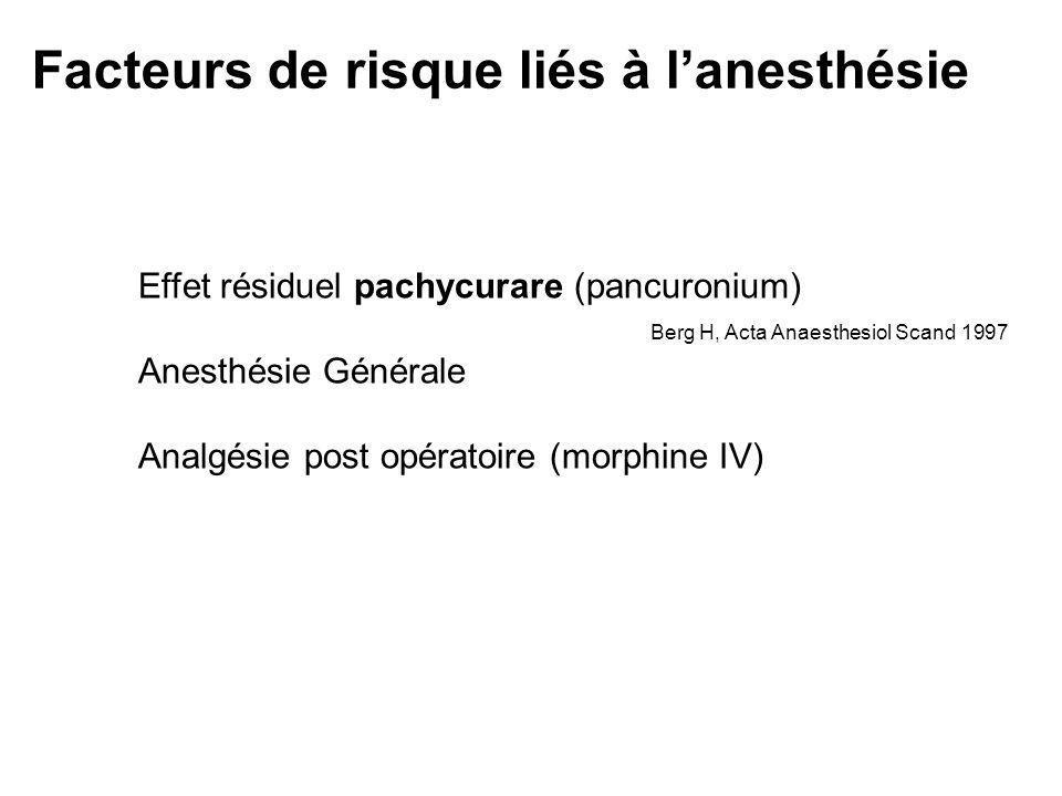 Facteurs de risque liés à l'anesthésie