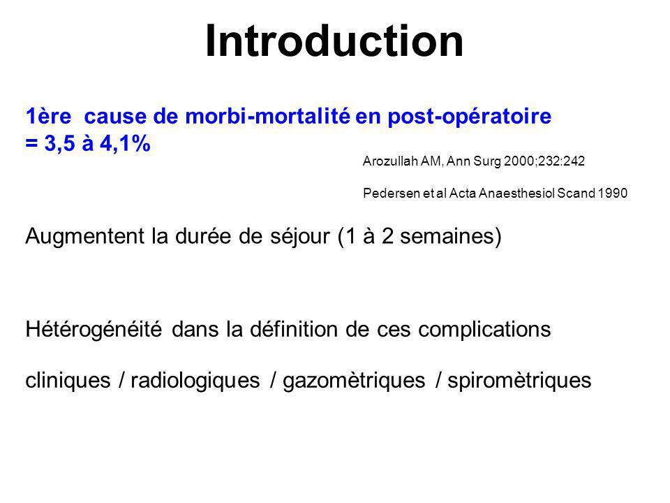 Introduction 1ère cause de morbi-mortalité en post-opératoire