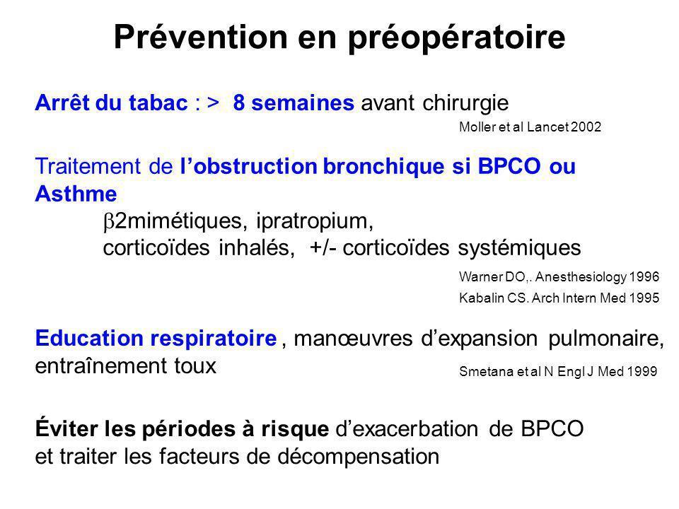 Prévention en préopératoire