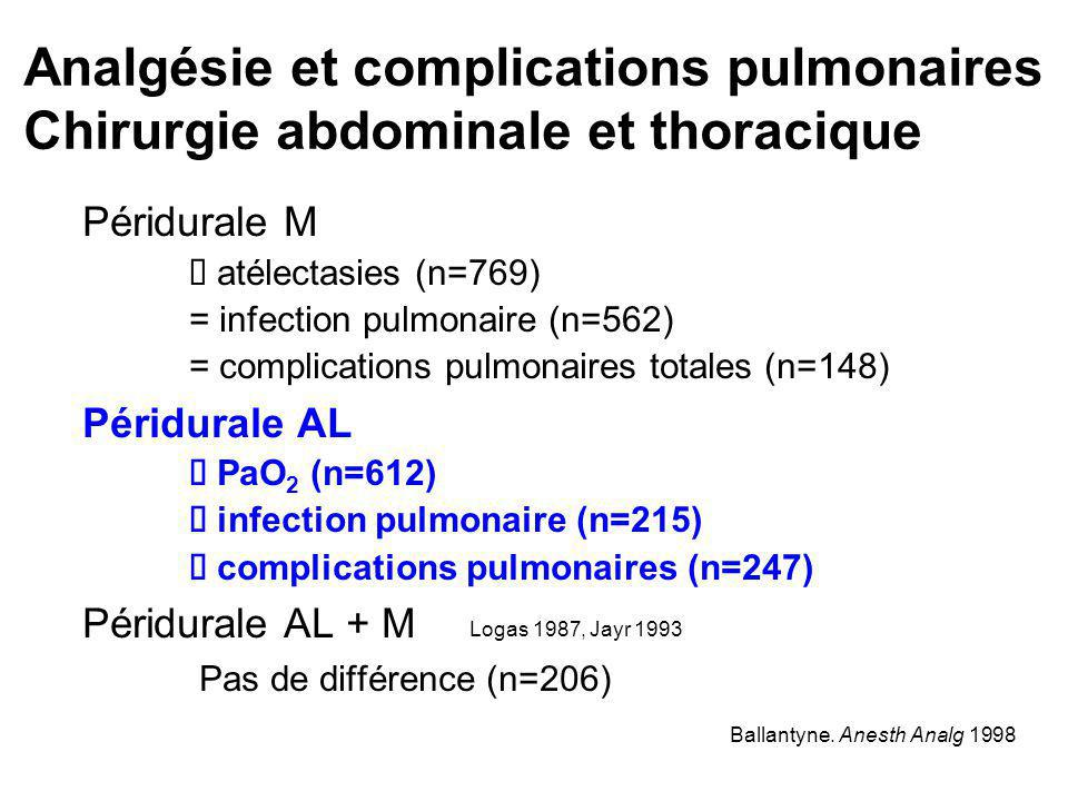 Analgésie et complications pulmonaires Chirurgie abdominale et thoracique