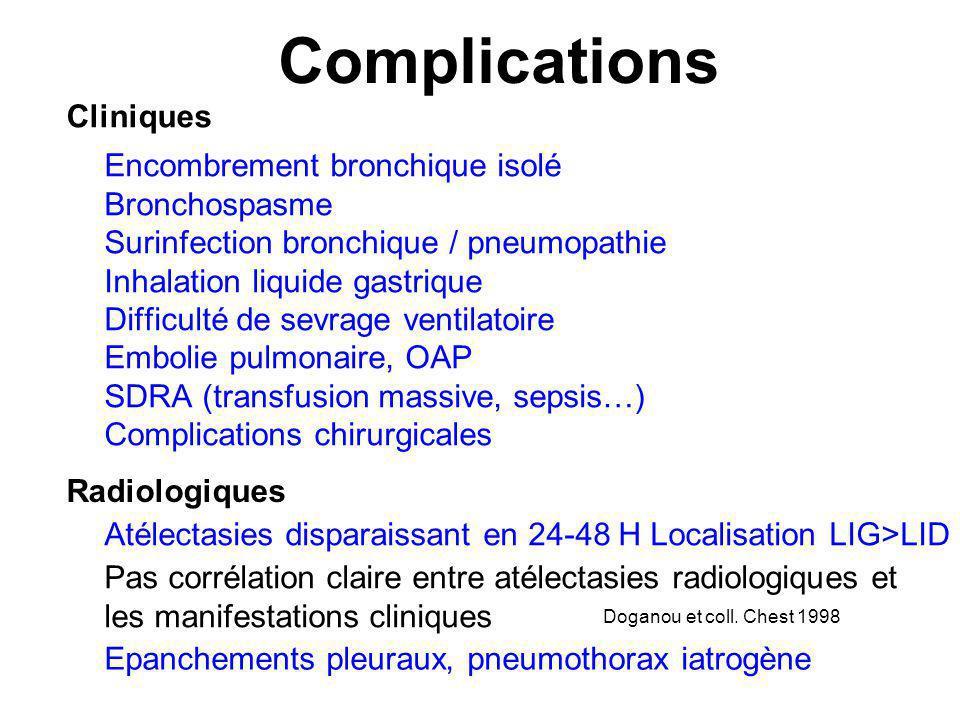Complications Cliniques Encombrement bronchique isolé Bronchospasme