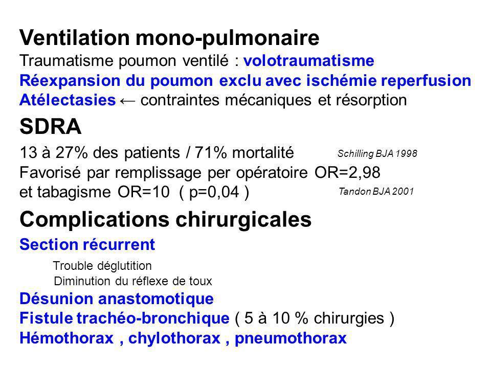 Ventilation mono-pulmonaire