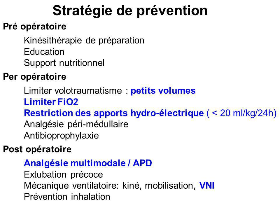 Stratégie de prévention