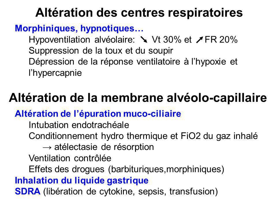 Altération des centres respiratoires