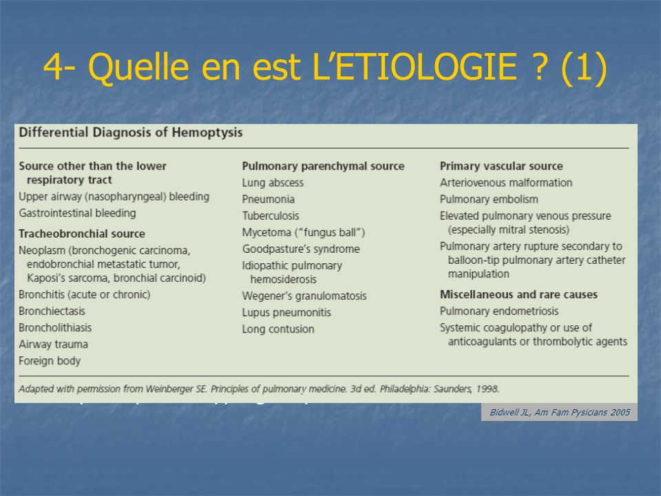 4- Quelle en est L'ETIOLOGIE (1)