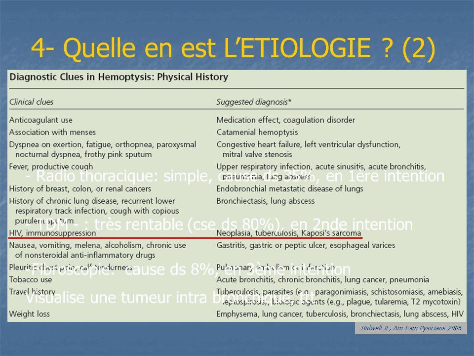 4- Quelle en est L'ETIOLOGIE (2)