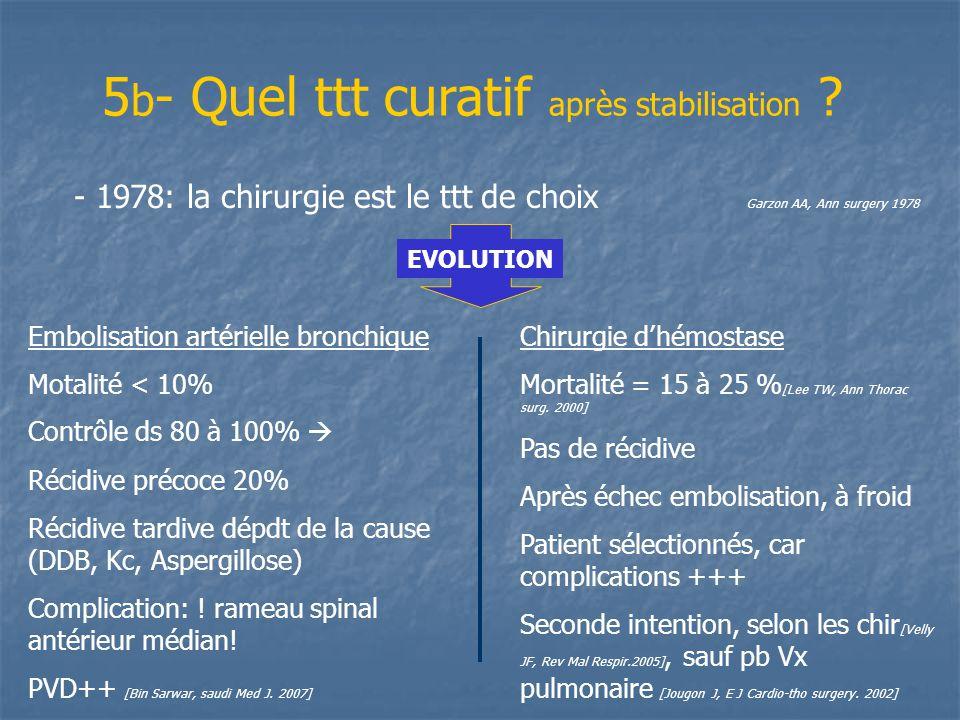 5b- Quel ttt curatif après stabilisation