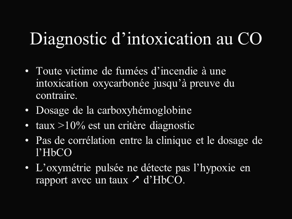 Diagnostic d'intoxication au CO