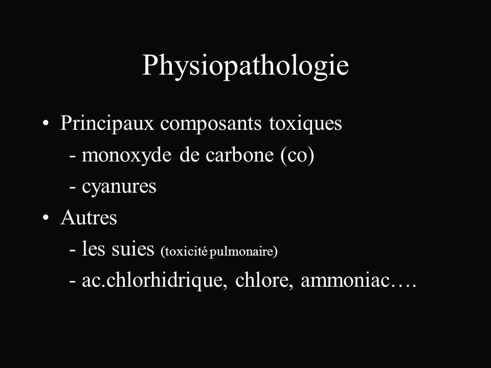 Physiopathologie Principaux composants toxiques