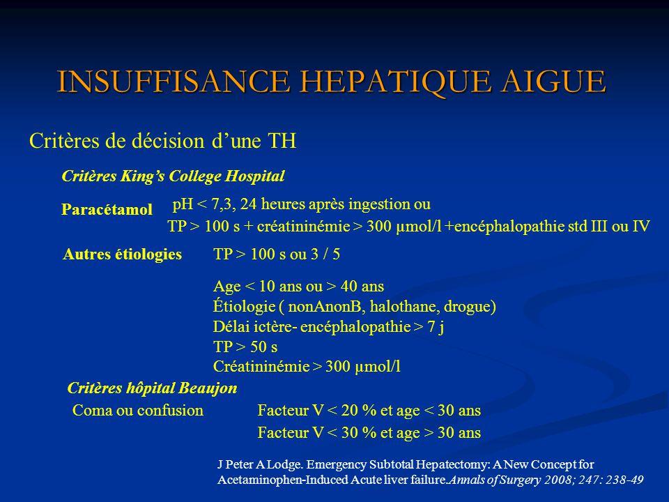 INSUFFISANCE HEPATIQUE AIGUE