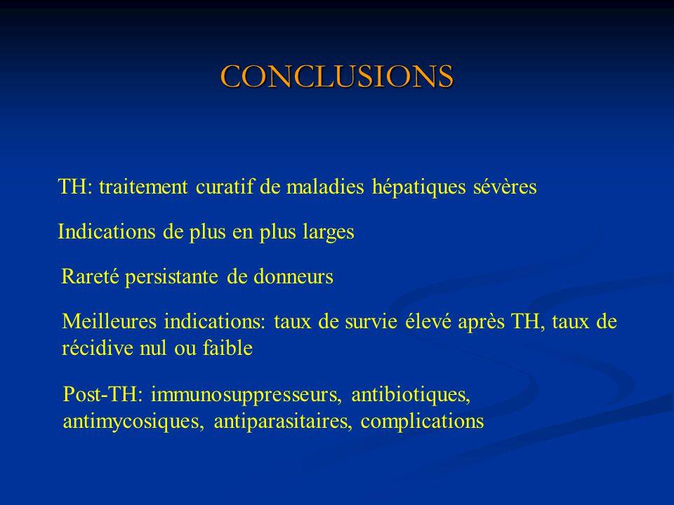 CONCLUSIONS TH: traitement curatif de maladies hépatiques sévères