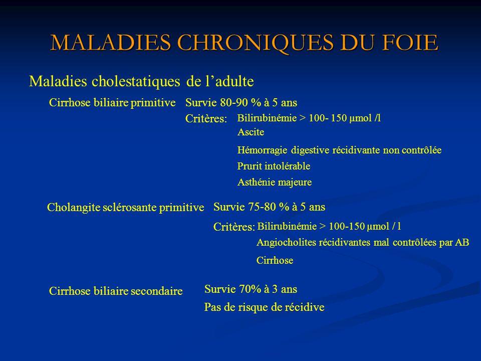 MALADIES CHRONIQUES DU FOIE
