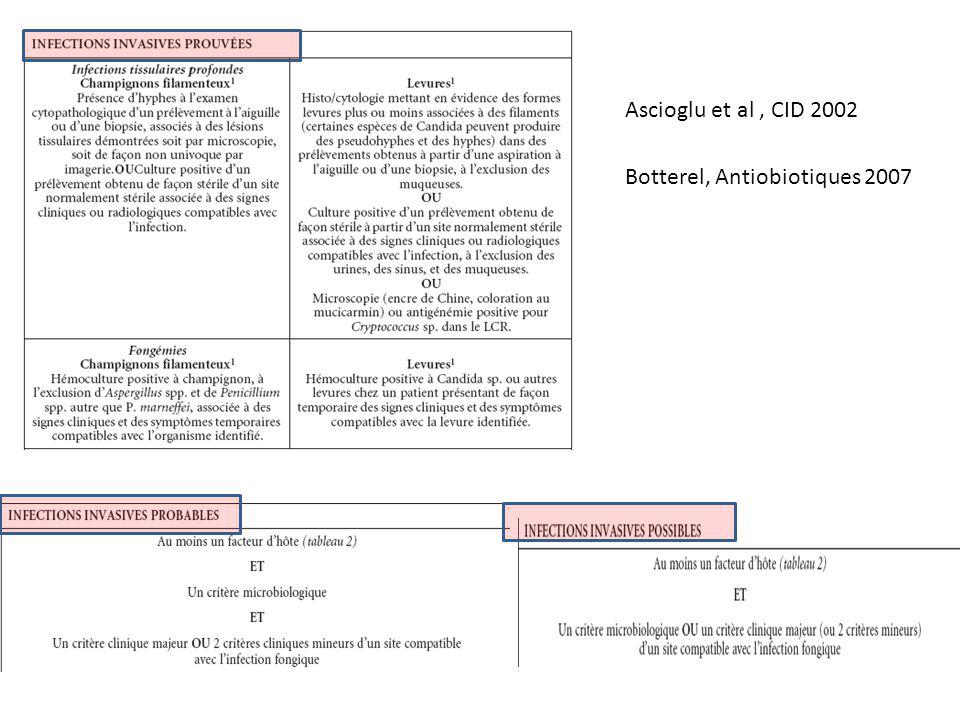 Ascioglu et al , CID 2002 Botterel, Antiobiotiques 2007