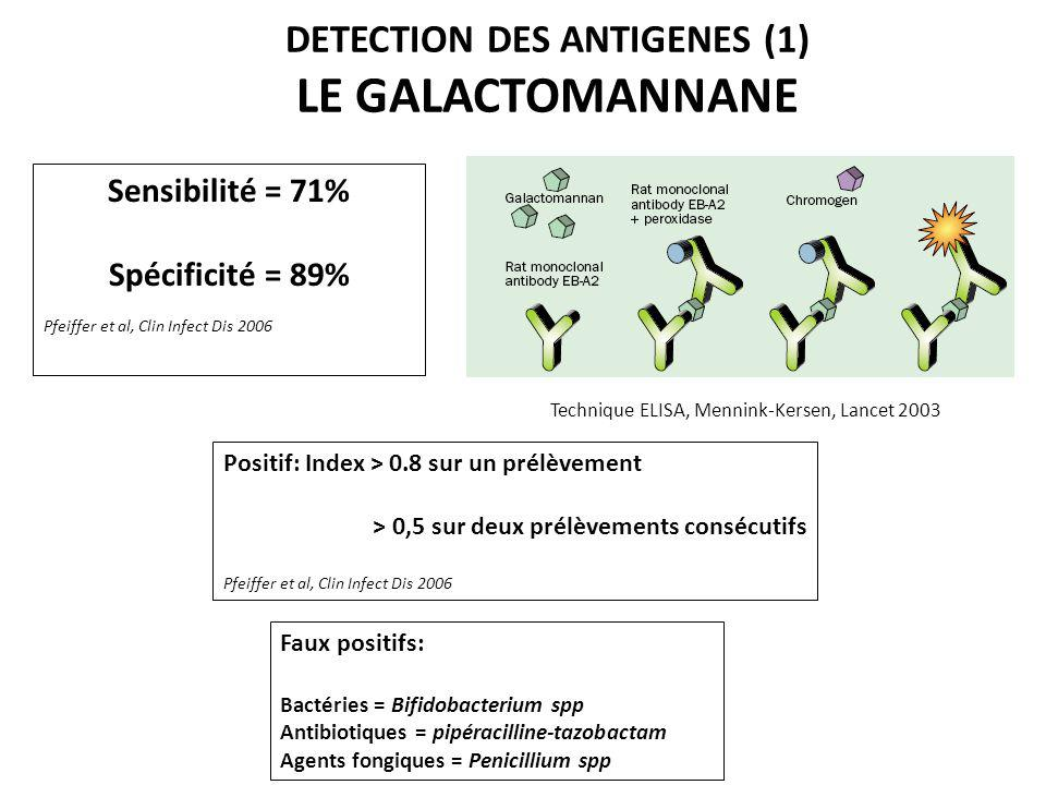 DETECTION DES ANTIGENES (1) LE GALACTOMANNANE