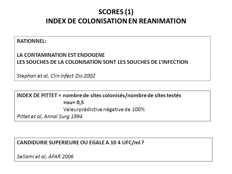 SCORES (1) INDEX DE COLONISATION EN REANIMATION