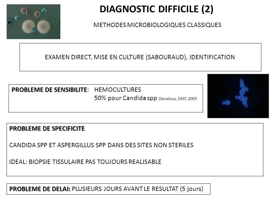 DIAGNOSTIC DIFFICILE (2)