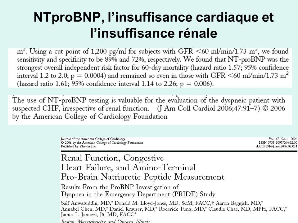 NTproBNP, l'insuffisance cardiaque et l'insuffisance rénale