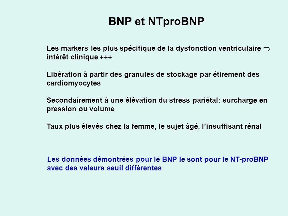 BNP et NTproBNP Les markers les plus spécifique de la dysfonction ventriculaire  intérêt clinique +++