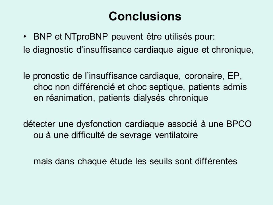 Conclusions BNP et NTproBNP peuvent être utilisés pour: