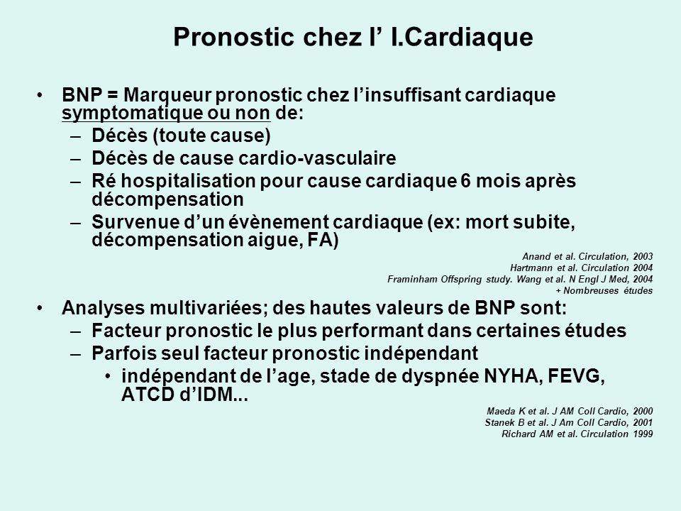 Pronostic chez l' I.Cardiaque