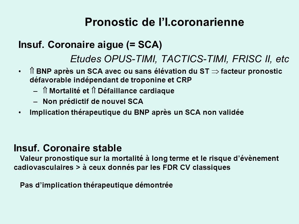 Pronostic de l'I.coronarienne