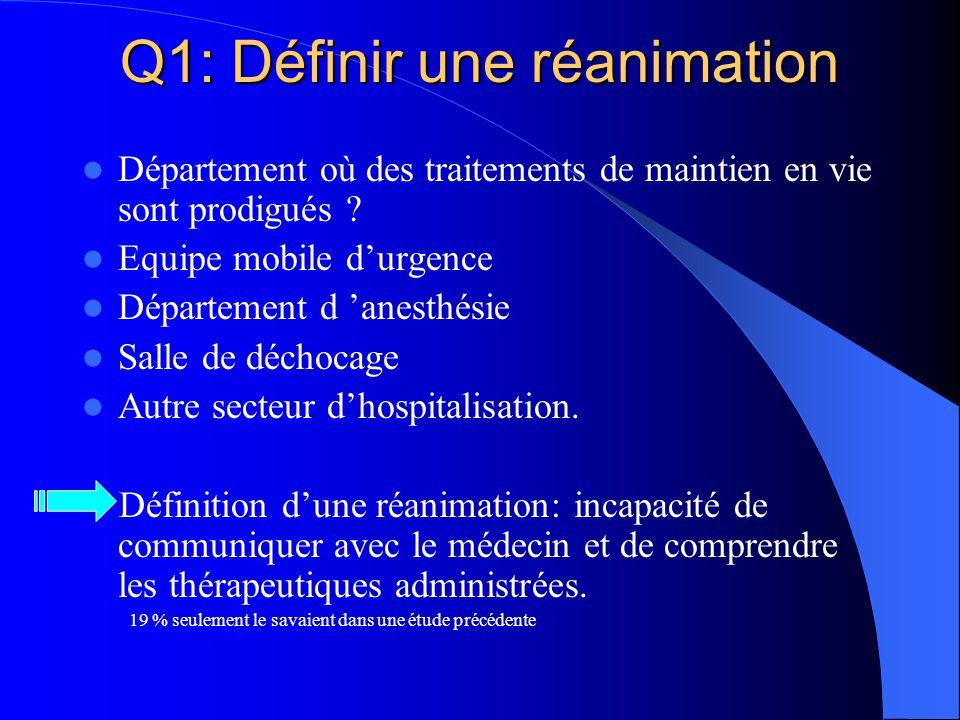 Q1: Définir une réanimation