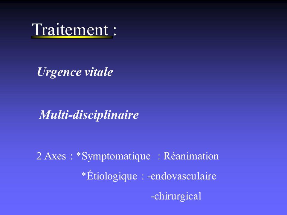 Traitement : Urgence vitale Multi-disciplinaire