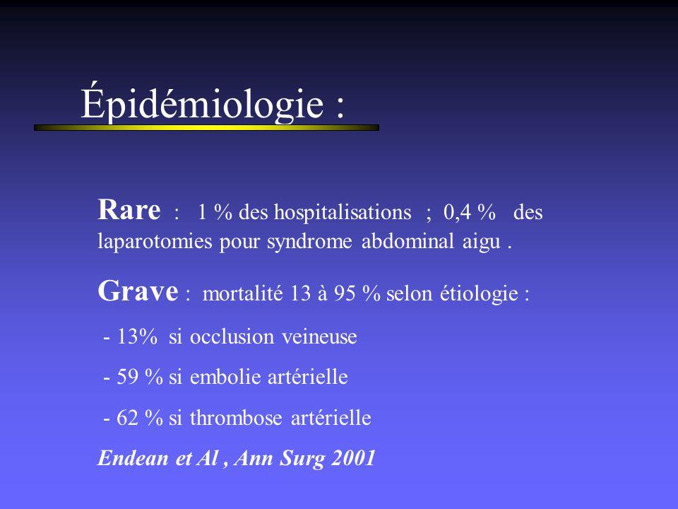 Épidémiologie : Rare : 1 % des hospitalisations ; 0,4 % des laparotomies pour syndrome abdominal aigu .