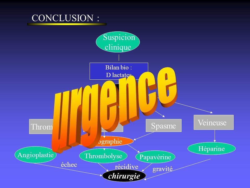 urgence CONCLUSION : scanner réanimation Suspicion clinique Veineuse