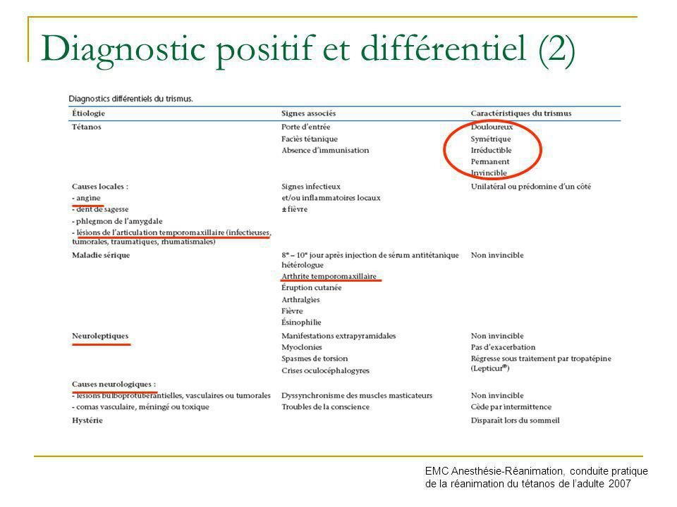 Diagnostic positif et différentiel (2)