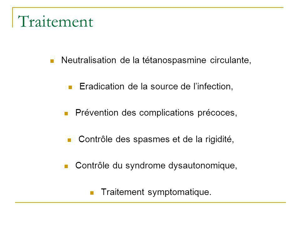 Traitement Neutralisation de la tétanospasmine circulante,