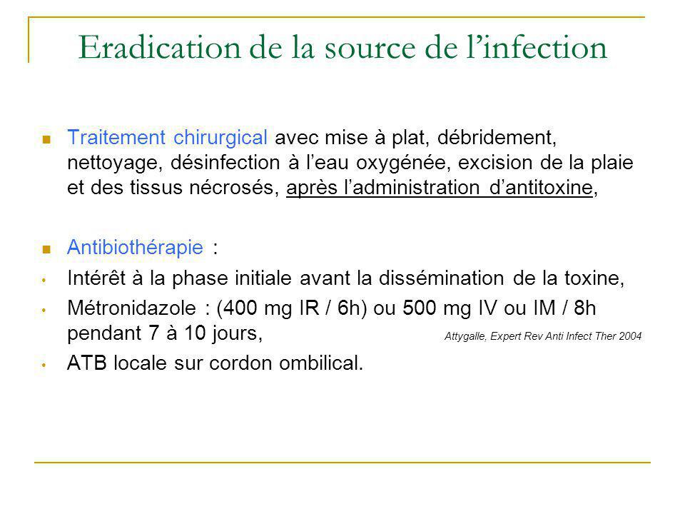 Eradication de la source de l'infection