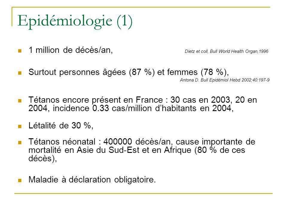 Epidémiologie (1) 1 million de décès/an, Dietz et coll, Bull World Health Organ,1996. Surtout personnes âgées (87 %) et femmes (78 %),