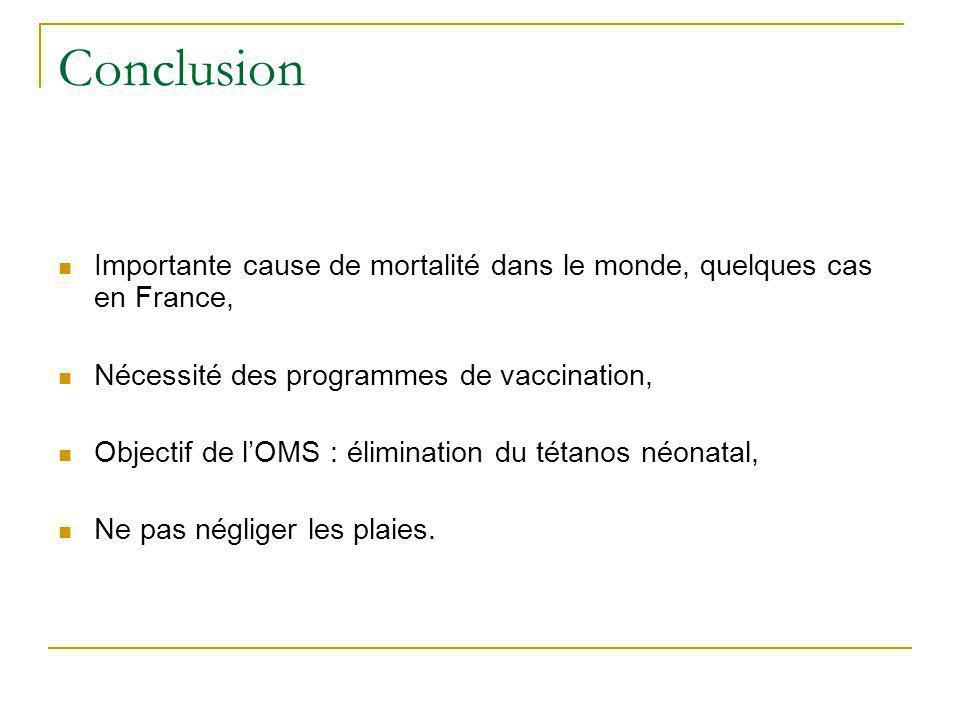 Conclusion Importante cause de mortalité dans le monde, quelques cas en France, Nécessité des programmes de vaccination,