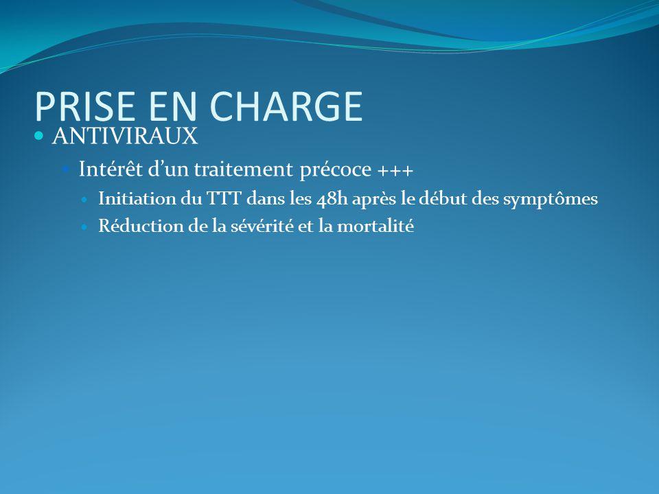 PRISE EN CHARGE ANTIVIRAUX Intérêt d'un traitement précoce +++