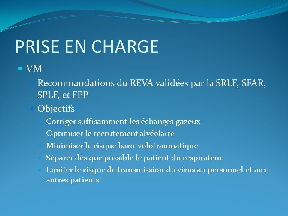 PRISE EN CHARGE VM. Recommandations du REVA validées par la SRLF, SFAR, SPLF, et FPP. Objectifs. Corriger suffisamment les échanges gazeux.