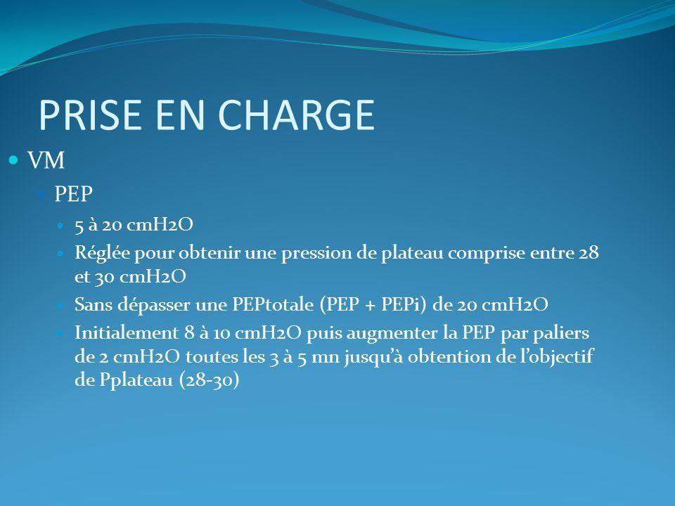 PRISE EN CHARGE VM PEP 5 à 20 cmH2O