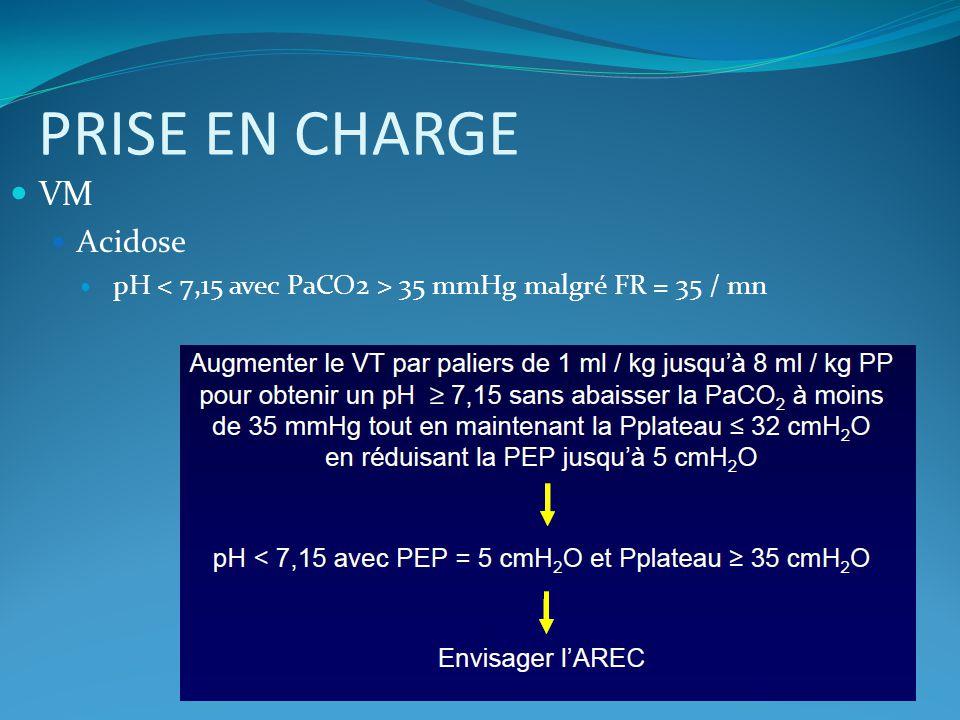 PRISE EN CHARGE VM Acidose