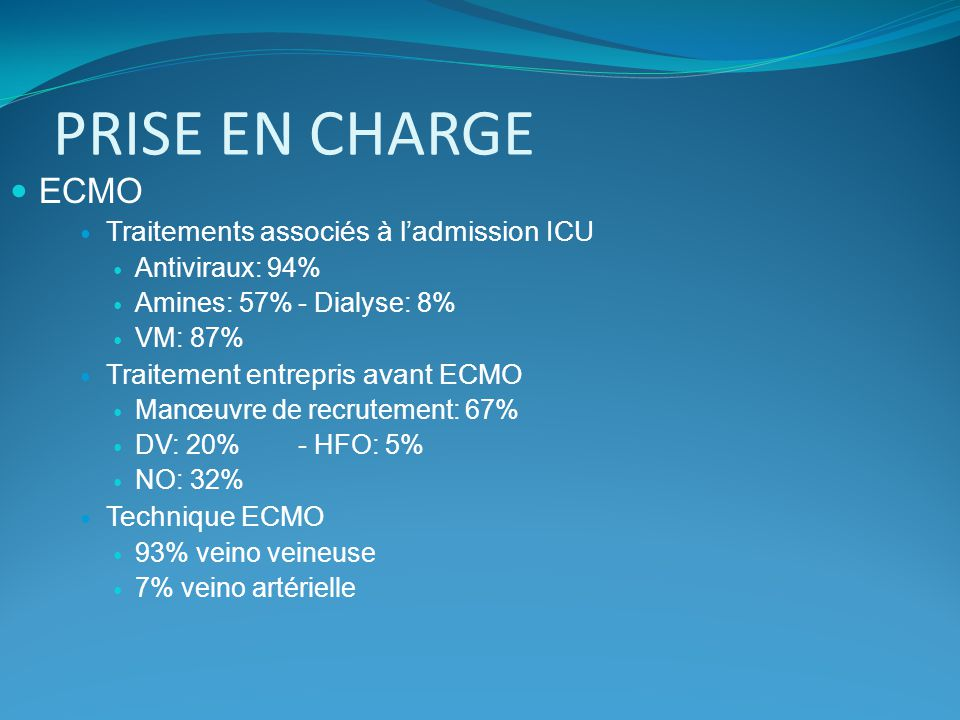 PRISE EN CHARGE ECMO Traitements associés à l'admission ICU