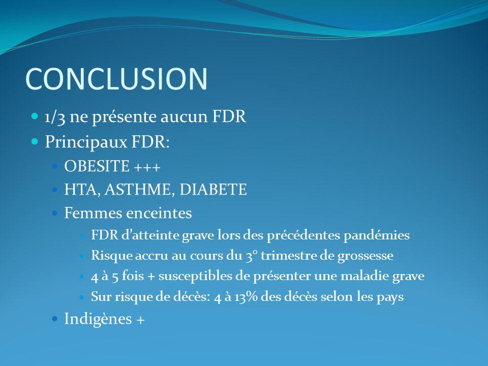 CONCLUSION 1/3 ne présente aucun FDR Principaux FDR: OBESITE +++